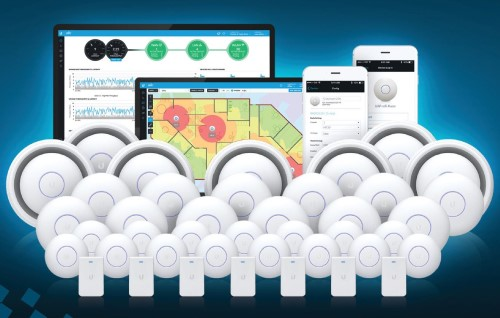 Ubiquiti WiFi Data Access Points Range Banner
