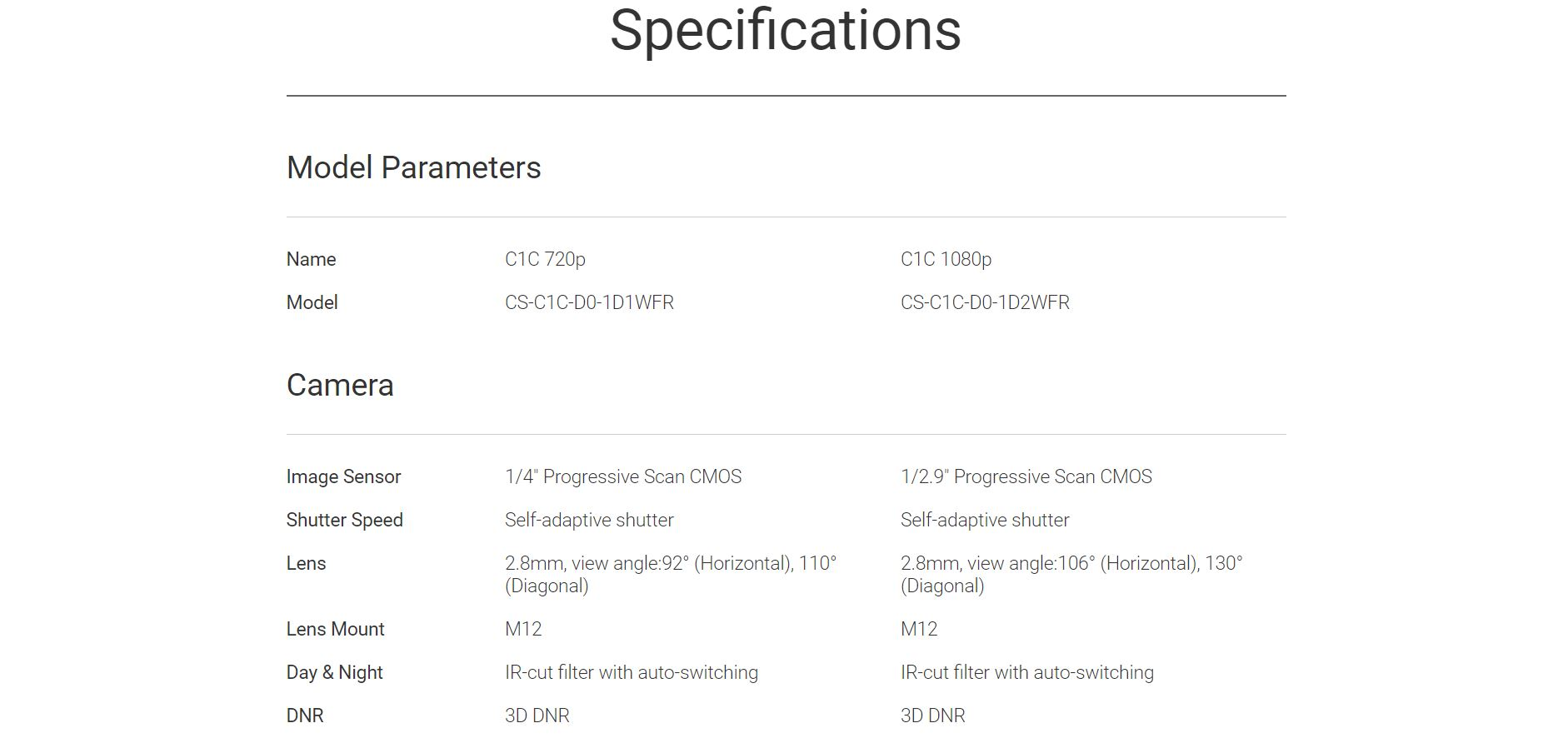 EZVIZ Wi-Fi Camera C1C Specifications